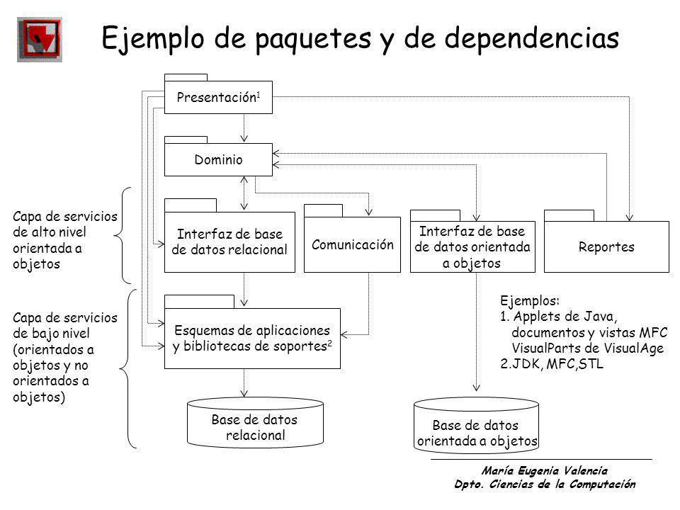 María Eugenia Valencia Dpto. Ciencias de la Computación Ejemplo de paquetes y de dependencias Capa de servicios de alto nivel orientada a objetos Capa