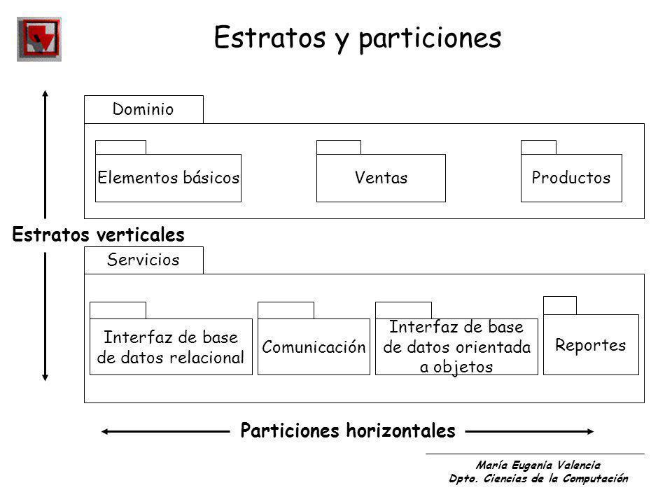 María Eugenia Valencia Dpto. Ciencias de la Computación Estratos y particiones Dominio Elementos básicosVentasProductos Servicios Interfaz de base de
