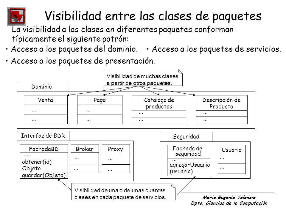 María Eugenia Valencia Dpto. Ciencias de la Computación Visibilidad entre las clases de paquetes La visibilidad a las clases en diferentes paquetes co