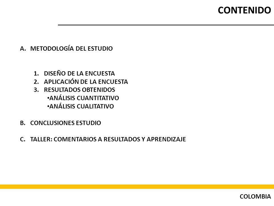 COLOMBIA CONTENIDO A.METODOLOGÍA DEL ESTUDIO 1.DISEÑO DE LA ENCUESTA 2.APLICACIÓN DE LA ENCUESTA 3.RESULTADOS OBTENIDOS ANÁLISIS CUANTITATIVO ANÁLISIS CUALITATIVO B.CONCLUSIONES ESTUDIO C.TALLER: COMENTARIOS A RESULTADOS Y APRENDIZAJE
