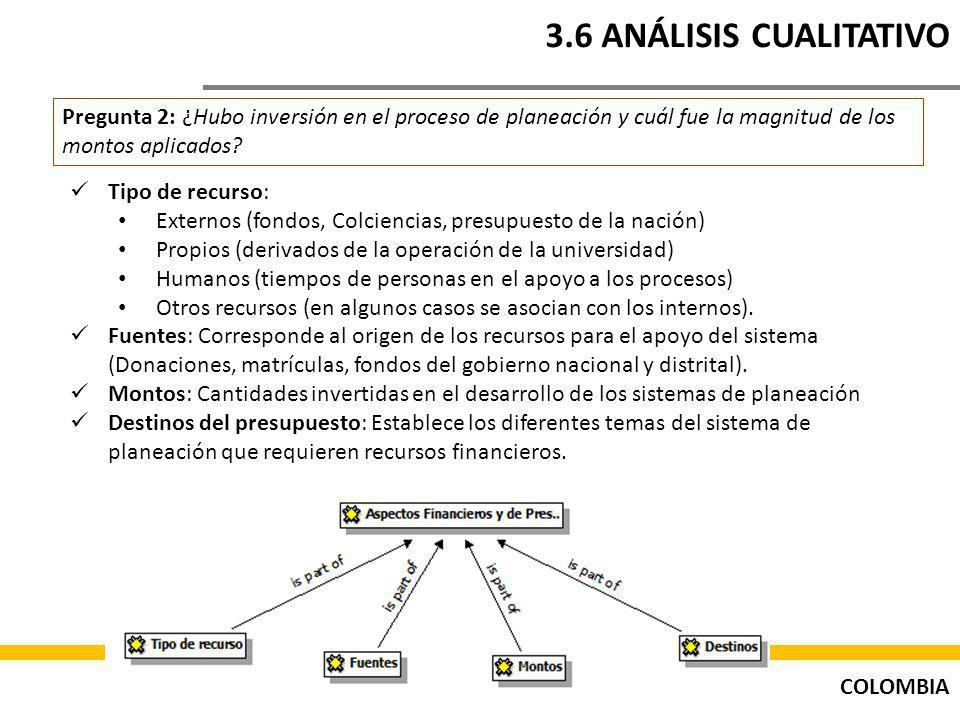 COLOMBIA 3.6 ANÁLISIS CUALITATIVO Pregunta 2: ¿Hubo inversión en el proceso de planeación y cuál fue la magnitud de los montos aplicados.