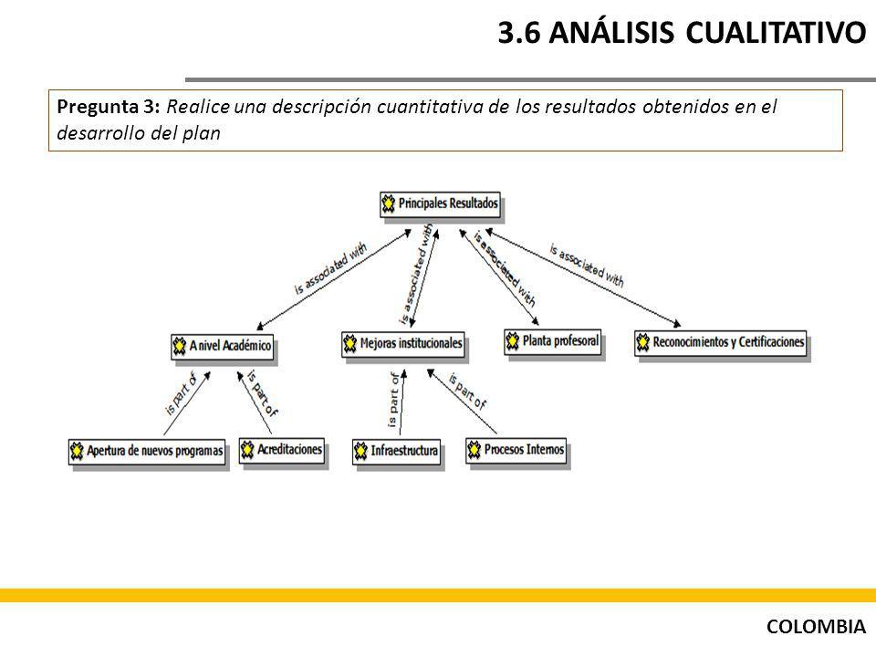 COLOMBIA 3.6 ANÁLISIS CUALITATIVO Pregunta 3: Realice una descripción cuantitativa de los resultados obtenidos en el desarrollo del plan