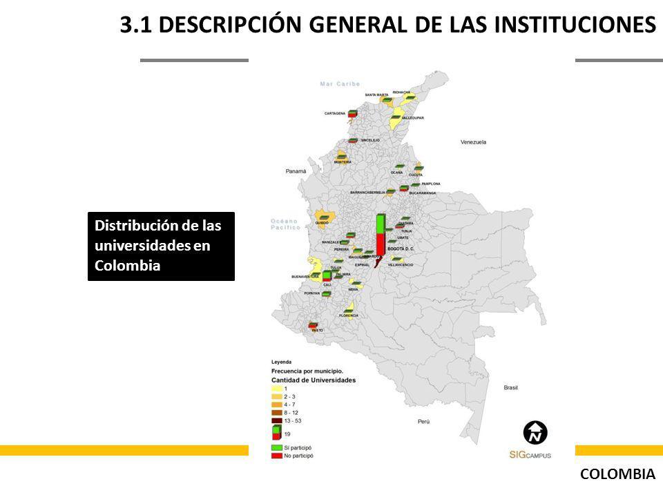 COLOMBIA 3.1 DESCRIPCIÓN GENERAL DE LAS INSTITUCIONES Distribución de las universidades en Colombia