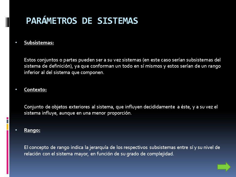 PARÁMETROS DE SISTEMAS Subsistemas: Estos conjuntos o partes pueden ser a su vez sistemas (en este caso serían subsistemas del sistema de definición),