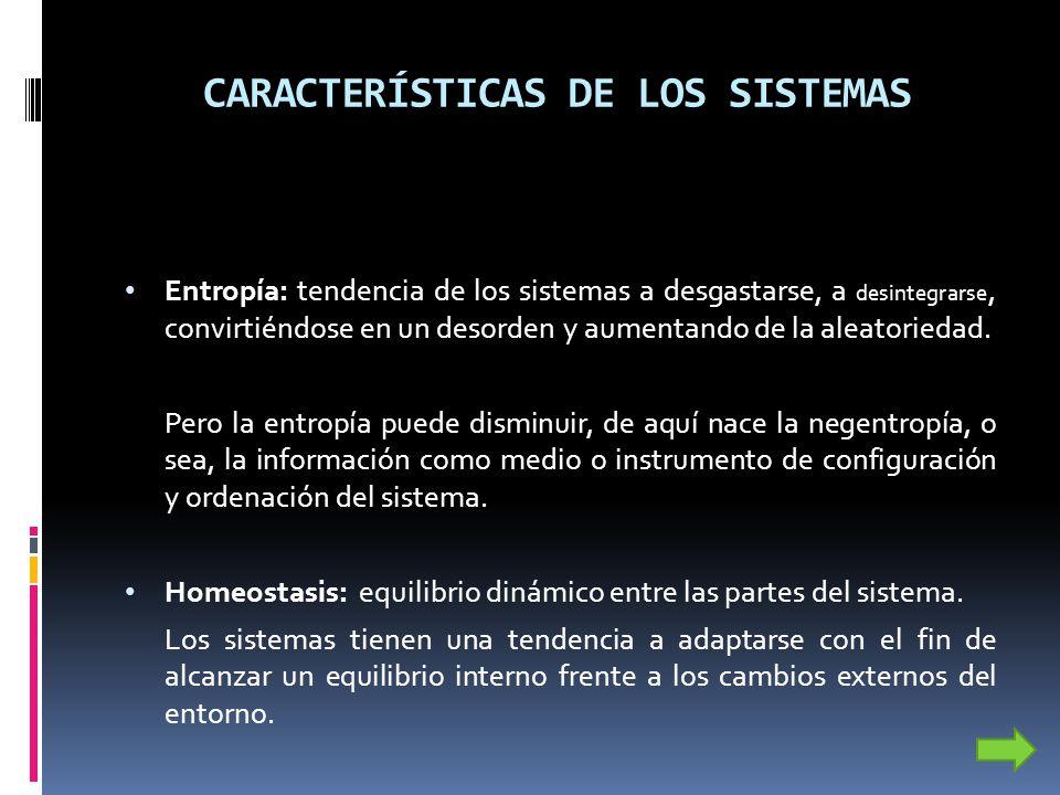 CARACTERÍSTICAS DE LOS SISTEMAS Entropía: tendencia de los sistemas a desgastarse, a desintegrarse, convirtiéndose en un desorden y aumentando de la a