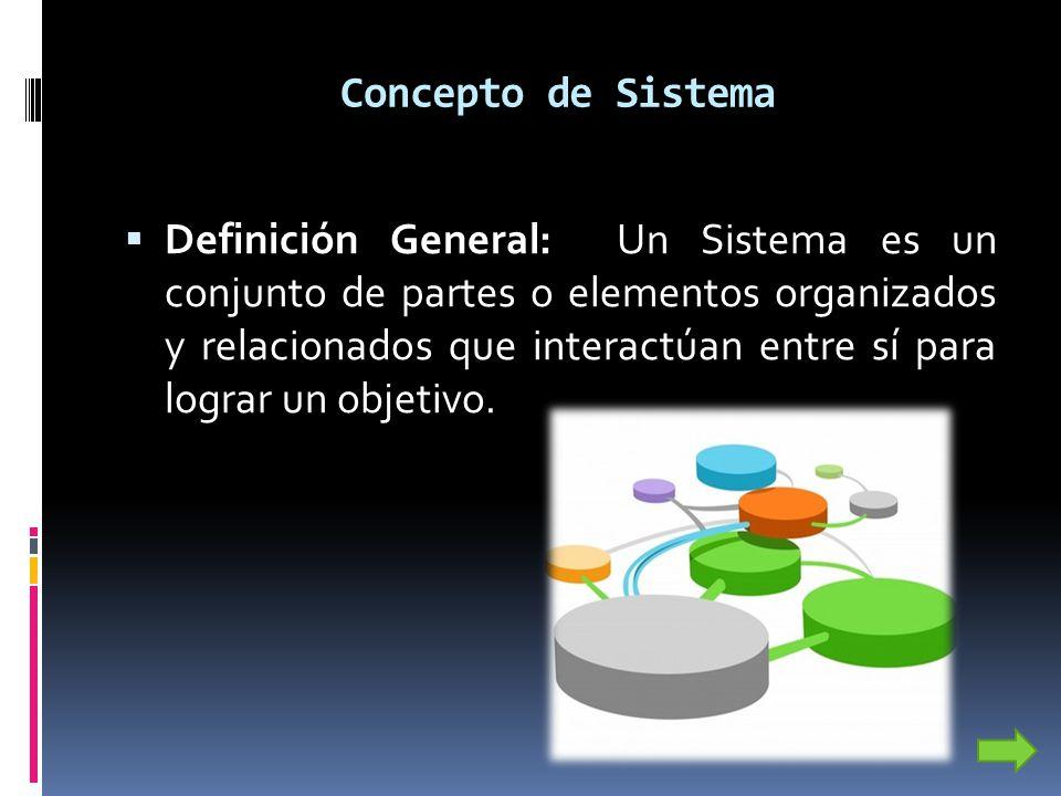 Concepto de Sistema Definición General: Un Sistema es un conjunto de partes o elementos organizados y relacionados que interactúan entre sí para logra