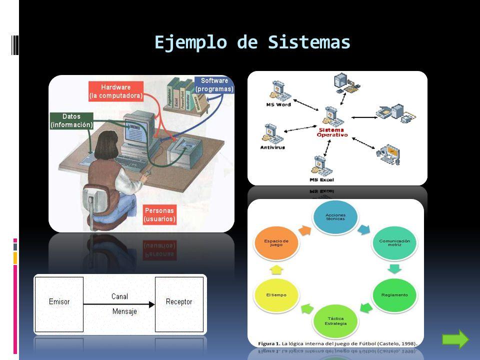 Ejemplo de Sistemas