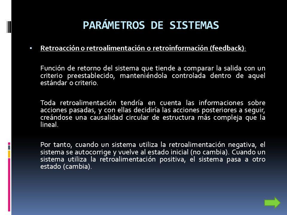 PARÁMETROS DE SISTEMAS Retroacción o retroalimentación o retroinformación (feedback): Función de retorno del sistema que tiende a comparar la salida c