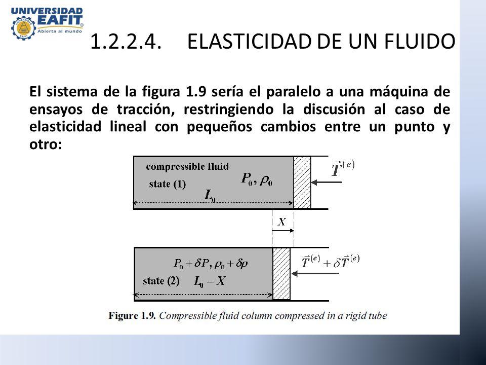 El sistema de la figura 1.9 sería el paralelo a una máquina de ensayos de tracción, restringiendo la discusión al caso de elasticidad lineal con peque