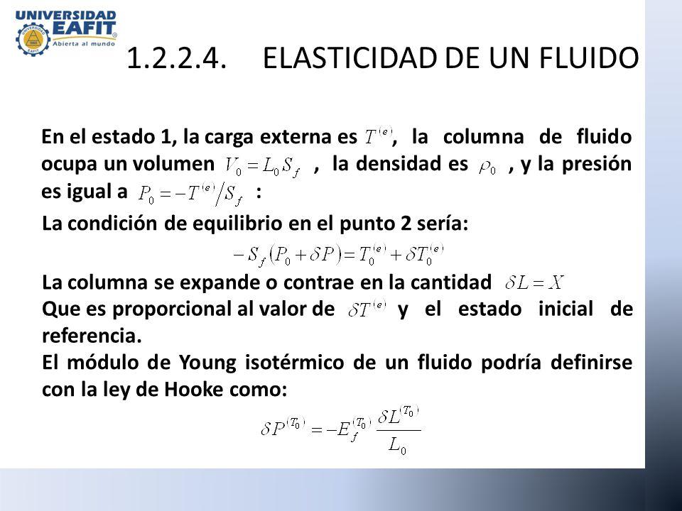 En el estado 1, la carga externa es, la columna de fluido ocupa un volumen, la densidad es, y la presión es igual a : La condición de equilibrio en el