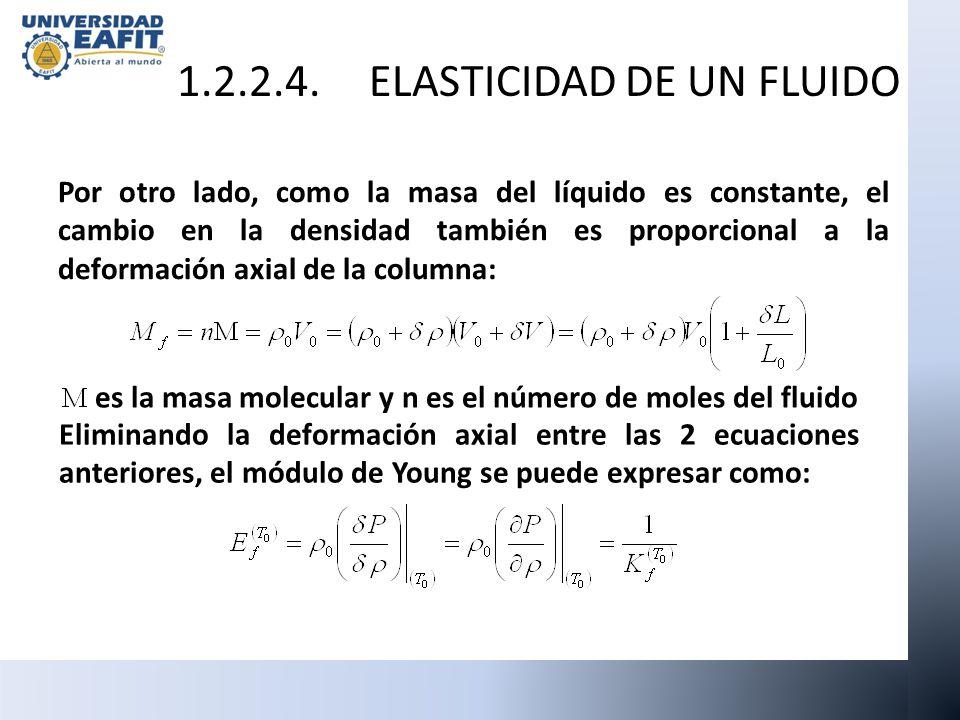 Por otro lado, como la masa del líquido es constante, el cambio en la densidad también es proporcional a la deformación axial de la columna: es la mas