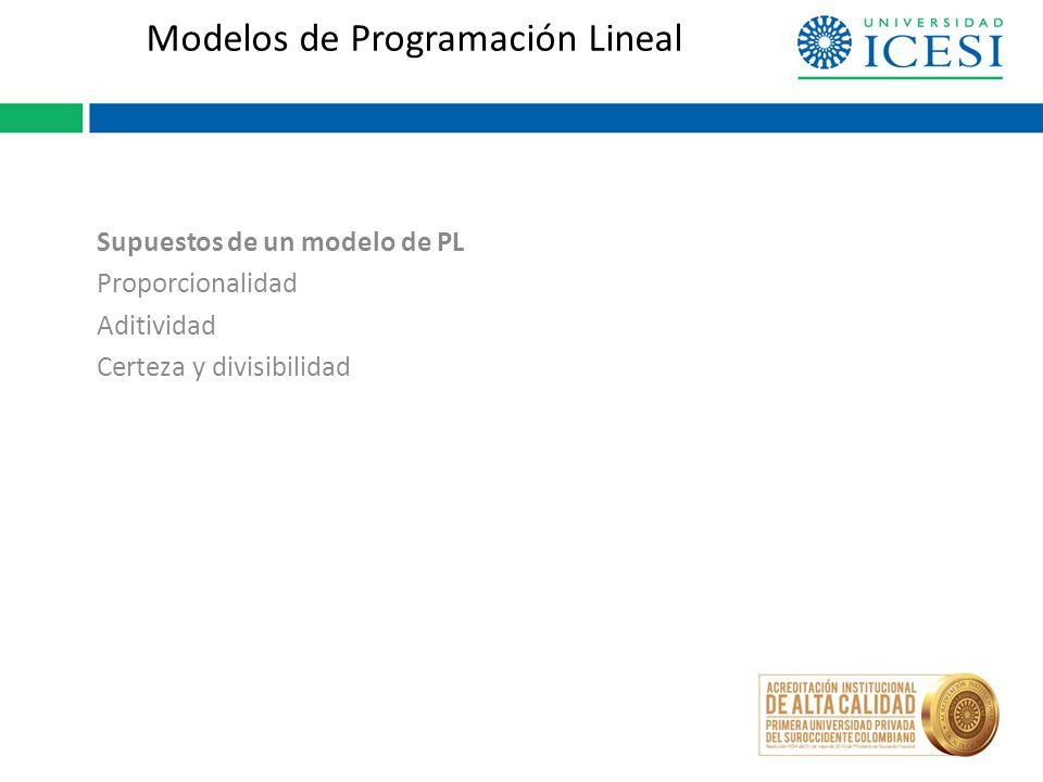 Modelos de Programación Lineal Supuestos de un modelo de PL Proporcionalidad Aditividad Certeza y divisibilidad