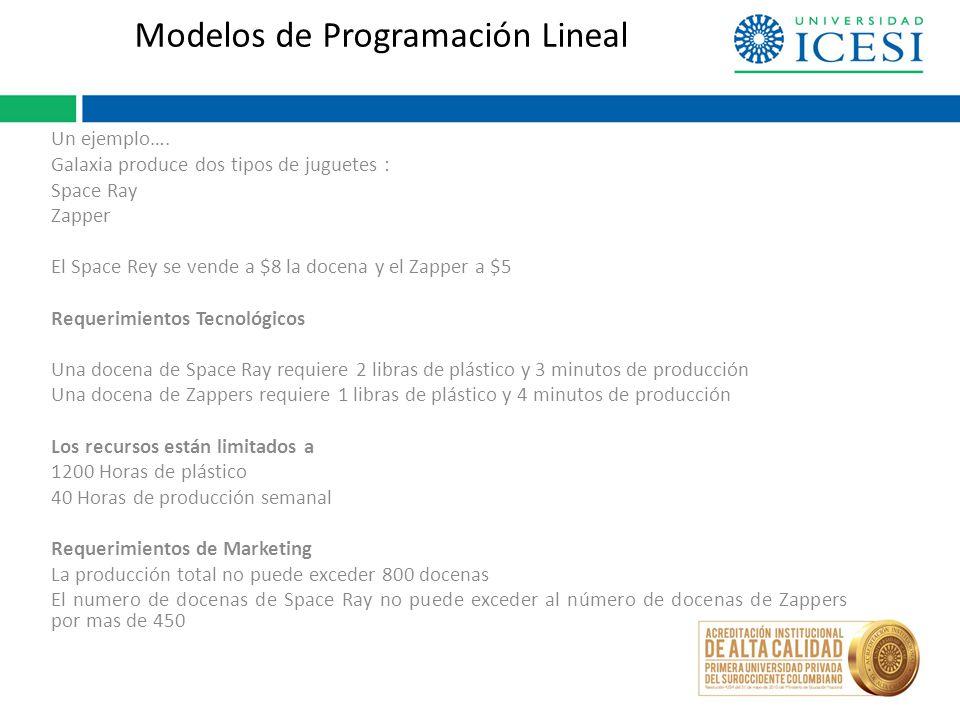 Modelos de Programación Lineal Un ejemplo….
