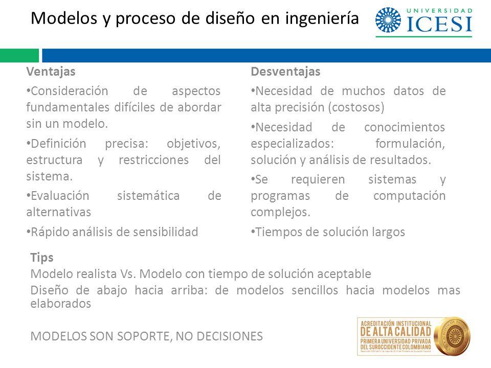 Modelos y proceso de diseño en ingeniería Ventajas Consideración de aspectos fundamentales difíciles de abordar sin un modelo.