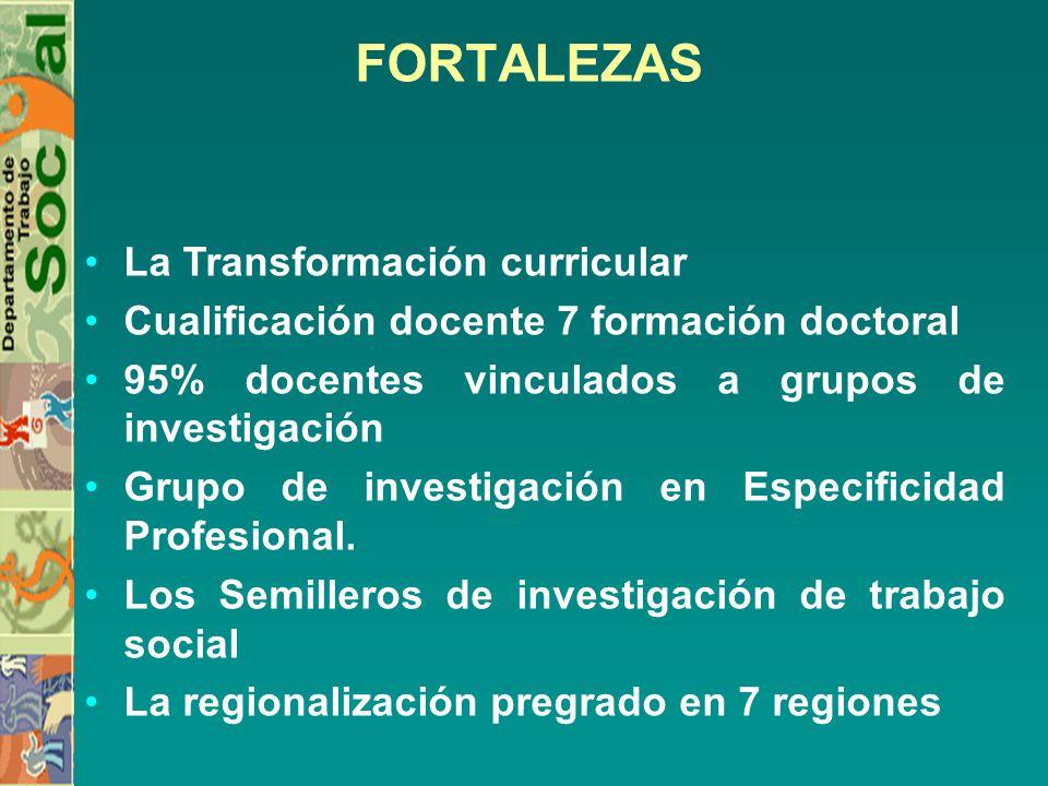 FORTALEZAS La Transformación curricular Cualificación docente 7 formación doctoral 95% docentes vinculados a grupos de investigación Grupo de investigación en Especificidad Profesional.