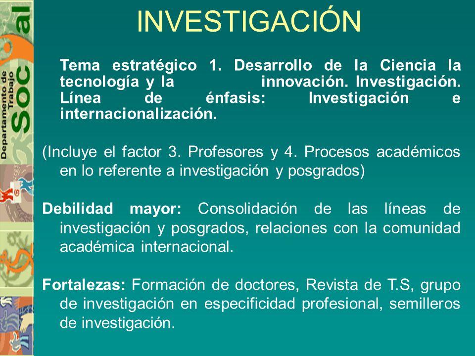 INVESTIGACIÓN Tema estratégico 1. Desarrollo de la Ciencia la tecnología y la innovación. Investigación. Línea de énfasis: Investigación e internacion