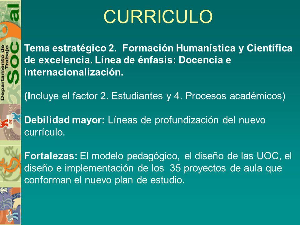 CURRICULO Tema estratégico 2. Formación Humanística y Científica de excelencia. Línea de énfasis: Docencia e internacionalización. (Incluye el factor