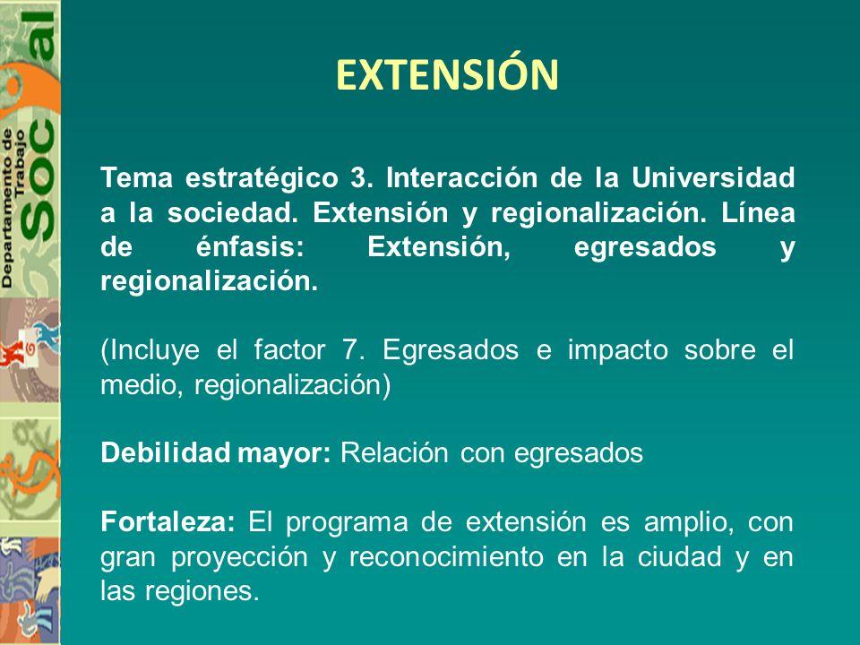 EXTENSIÓN Tema estratégico 3. Interacción de la Universidad a la sociedad. Extensión y regionalización. Línea de énfasis: Extensión, egresados y regio