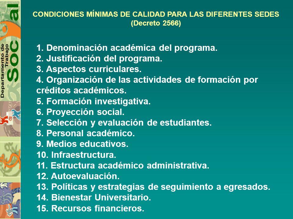 CONDICIONES MÍNIMAS DE CALIDAD PARA LAS DIFERENTES SEDES (Decreto 2566) 1. Denominación académica del programa. 2. Justificación del programa. 3. Aspe