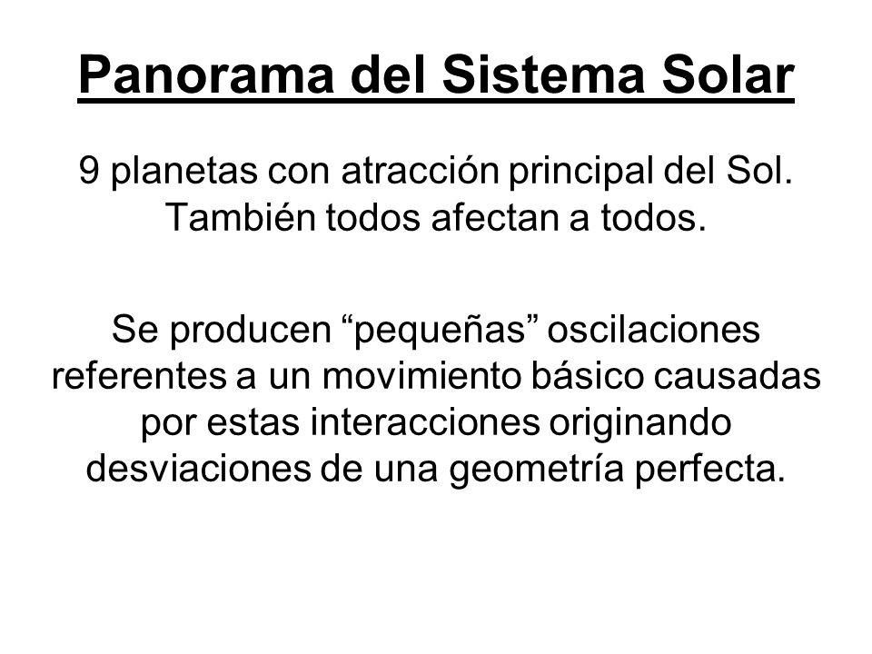 Panorama del Sistema Solar 9 planetas con atracción principal del Sol. También todos afectan a todos. Se producen pequeñas oscilaciones referentes a u
