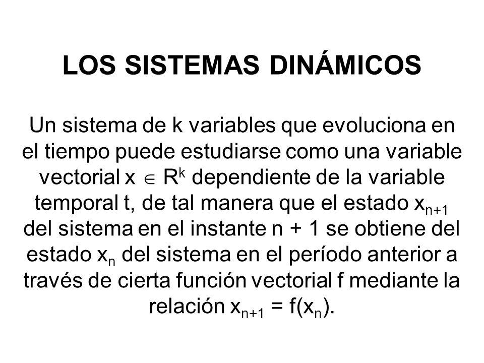 LOS SISTEMAS DINÁMICOS Un sistema de k variables que evoluciona en el tiempo puede estudiarse como una variable vectorial x R k dependiente de la vari
