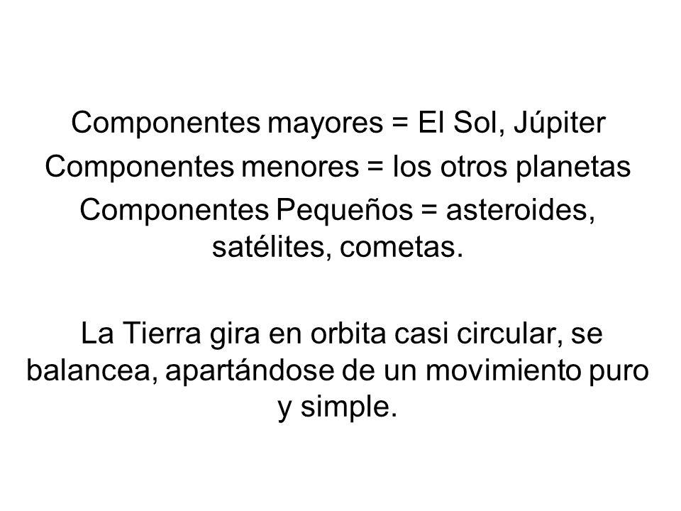 Componentes mayores = El Sol, Júpiter Componentes menores = los otros planetas Componentes Pequeños = asteroides, satélites, cometas. La Tierra gira e
