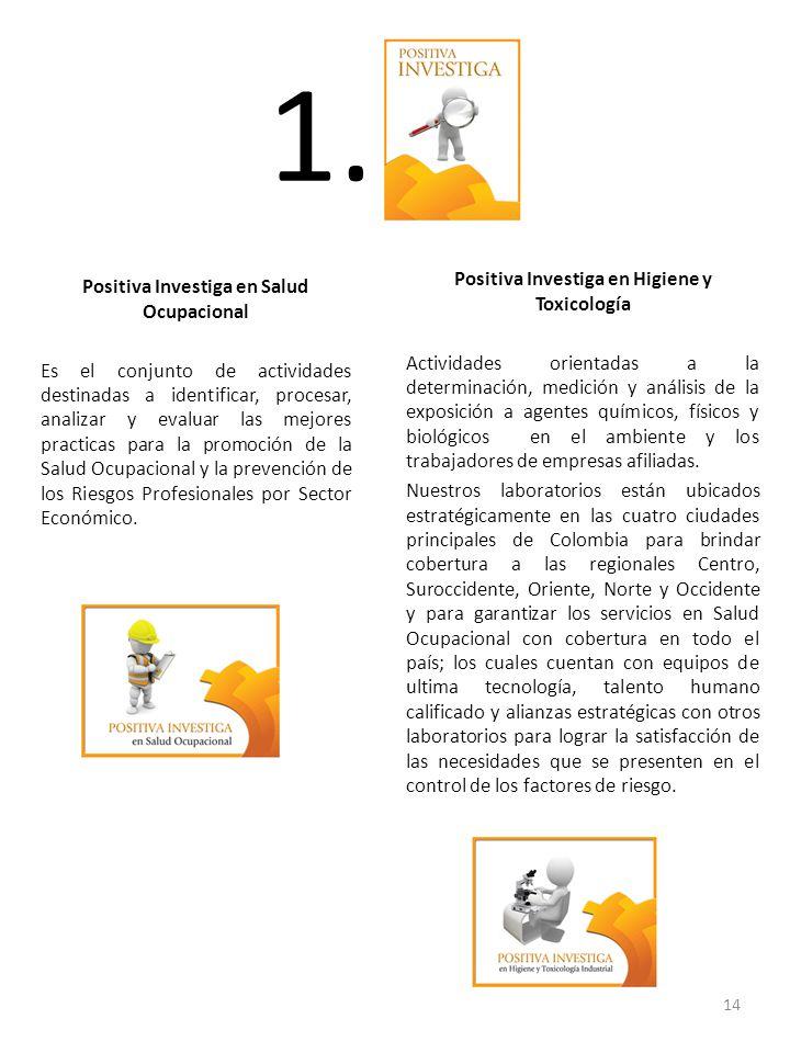 1. Positiva Investiga en Salud Ocupacional Es el conjunto de actividades destinadas a identificar, procesar, analizar y evaluar las mejores practicas