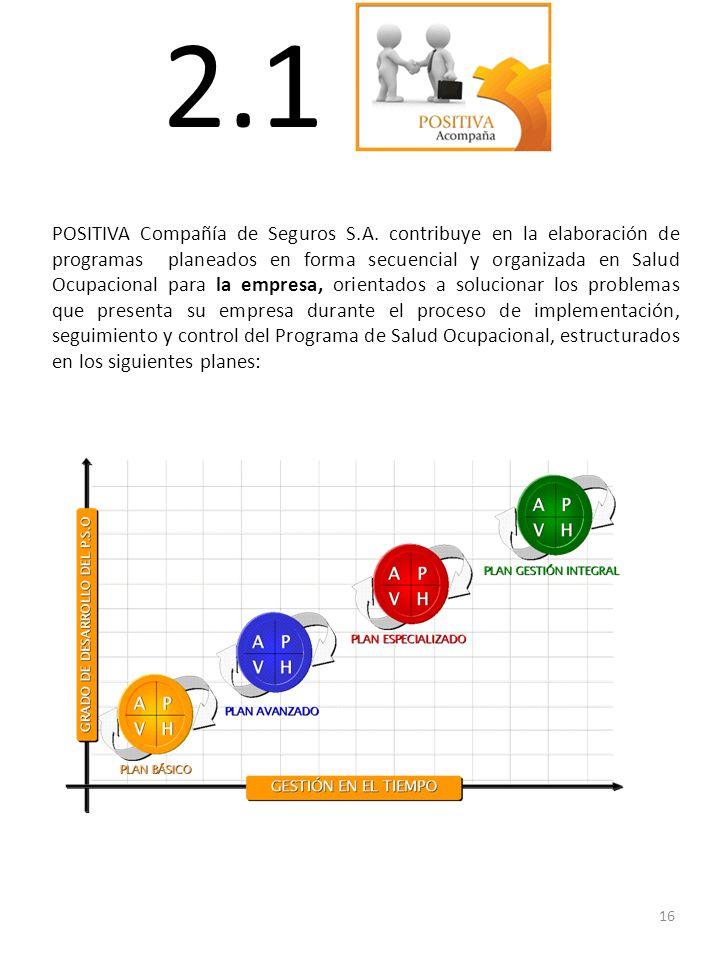 2.1 POSITIVA Compañía de Seguros S.A. contribuye en la elaboración de programas planeados en forma secuencial y organizada en Salud Ocupacional para l