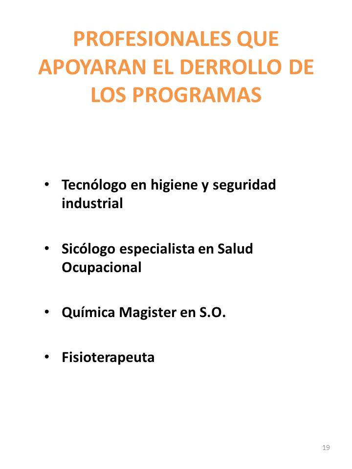 PROFESIONALES QUE APOYARAN EL DERROLLO DE LOS PROGRAMAS Tecnólogo en higiene y seguridad industrial Sicólogo especialista en Salud Ocupacional Química