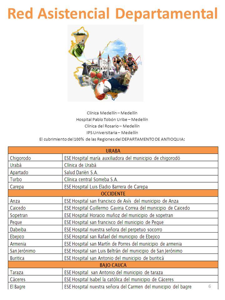 Red Asistencial Departamental Clínica Medellín – Medellín Hospital Pablo Tobón Uribe – Medellín Clínica del Rosario – Medellín IPS Universitaria – Med