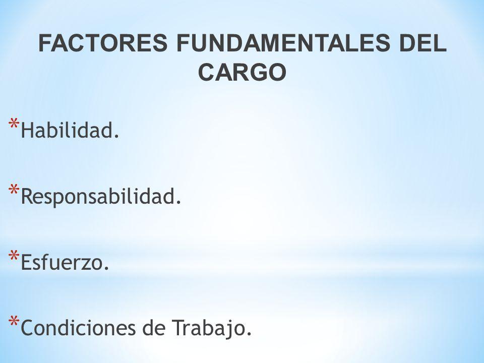 FACTORES FUNDAMENTALES DEL CARGO * Habilidad.* Responsabilidad.