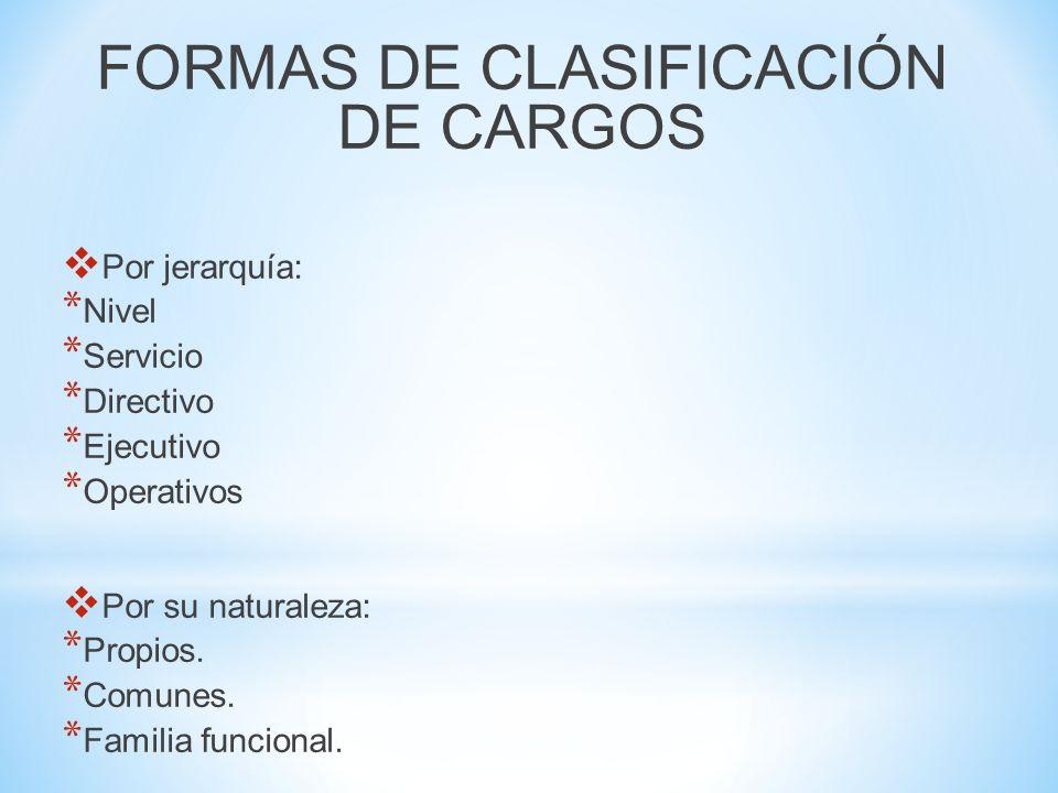 FORMAS DE CLASIFICACIÓN DE CARGOS Por jerarquía: * Nivel * Servicio * Directivo * Ejecutivo * Operativos Por su naturaleza: * Propios.