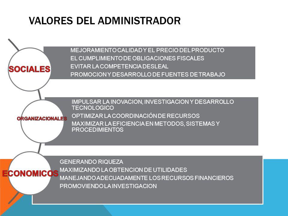 VALORES DEL ADMINISTRADOR MEJORAMIENTO CALIDAD Y EL PRECIO DEL PRODUCTO EL CUMPLIMIENTO DE OBLIGACIONES FISCALES EVITAR LA COMPETENCIA DESLEAL PROMOCION Y DESARROLLO DE FUENTES DE TRABAJO IMPULSAR LA INOVACION, INVESTIGACION Y DESARROLLO TECNOLOGICO OPTIMIZAR LA COORDINACIÓN DE RECURSOS MAXIMIZAR LA EFICIENCIA EN METODOS, SISTEMAS Y PROCEDIMIENTOS GENERANDO RIQUEZA MAXIMIZANDO LA OBTENCION DE UTILIDADES MANEJANDO ADECUADAMENTE LOS RECURSOS FINANCIEROS PROMOVIENDO LA INVESTIGACION