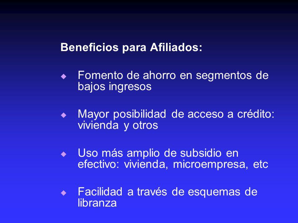 Beneficios para Afiliados: Fomento de ahorro en segmentos de bajos ingresos Mayor posibilidad de acceso a crédito: vivienda y otros Uso más amplio de subsidio en efectivo: vivienda, microempresa, etc Facilidad a través de esquemas de libranza