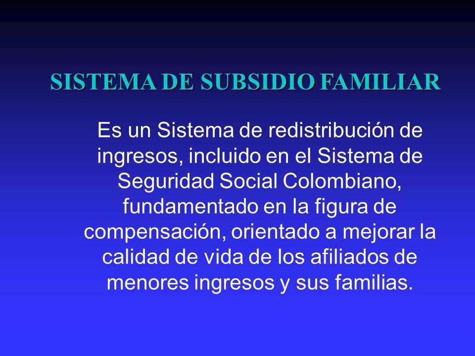 SISTEMA DE SUBSIDIO FAMILIAR Es un Sistema de redistribución de ingresos, incluido en el Sistema de Seguridad Social Colombiano, fundamentado en la figura de compensación, orientado a mejorar la calidad de vida de los afiliados de menores ingresos y sus familias.
