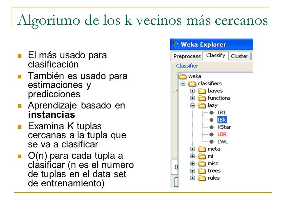 Algoritmo de los k vecinos más cercanos El más usado para clasificación También es usado para estimaciones y predicciones Aprendizaje basado en instancias Examina K tuplas cercanas a la tupla que se va a clasificar O(n) para cada tupla a clasificar (n es el numero de tuplas en el data set de entrenamiento)