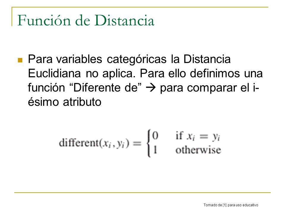 Función de Distancia Para variables categóricas la Distancia Euclidiana no aplica. Para ello definimos una función Diferente de para comparar el i- és