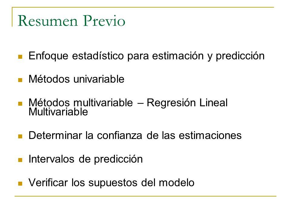 Resumen Previo Enfoque estadístico para estimación y predicción Métodos univariable Métodos multivariable – Regresión Lineal Multivariable Determinar la confianza de las estimaciones Intervalos de predicción Verificar los supuestos del modelo