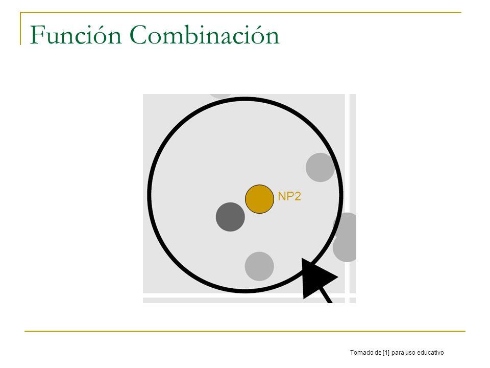 Función Combinación Tomado de [1] para uso educativo NP2