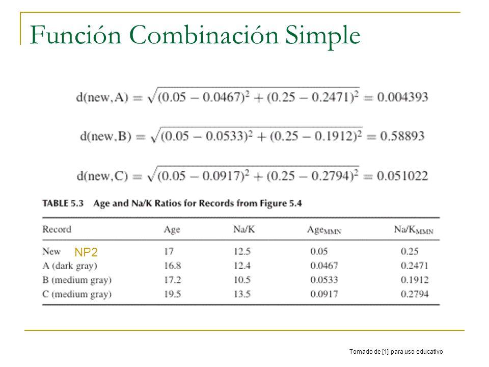 Función Combinación Simple Tomado de [1] para uso educativo NP2