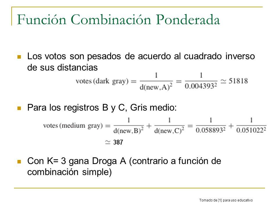 Función Combinación Ponderada Los votos son pesados de acuerdo al cuadrado inverso de sus distancias Para los registros B y C, Gris medio: Con K= 3 gana Droga A (contrario a función de combinación simple) Tomado de [1] para uso educativo