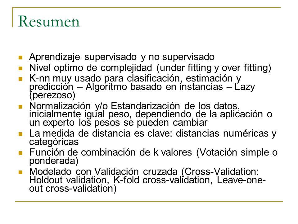 Resumen Aprendizaje supervisado y no supervisado Nivel optimo de complejidad (under fitting y over fitting) K-nn muy usado para clasificación, estimac