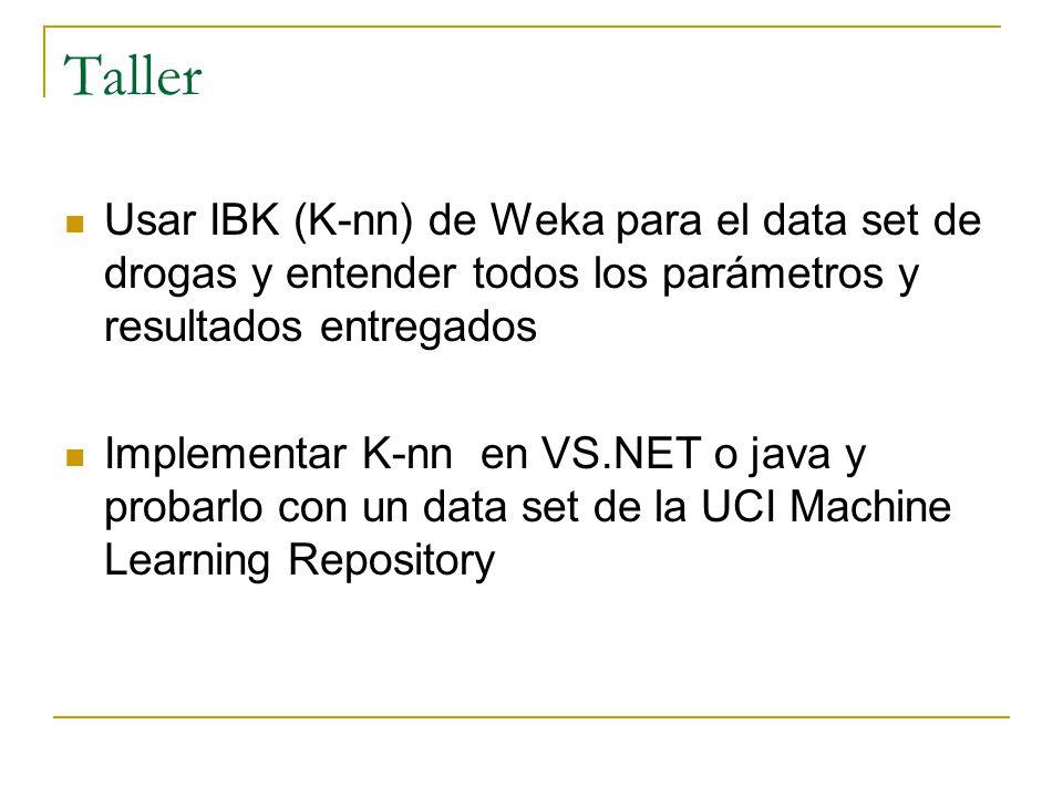 Taller Usar IBK (K-nn) de Weka para el data set de drogas y entender todos los parámetros y resultados entregados Implementar K-nn en VS.NET o java y probarlo con un data set de la UCI Machine Learning Repository