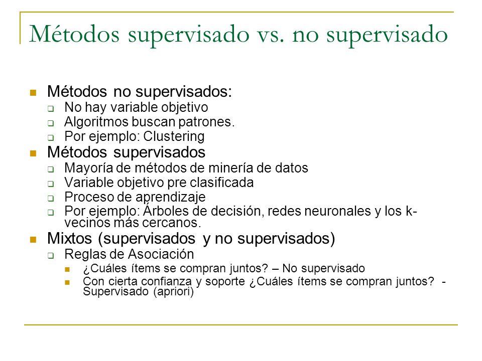Métodos supervisado vs. no supervisado Métodos no supervisados: No hay variable objetivo Algoritmos buscan patrones. Por ejemplo: Clustering Métodos s