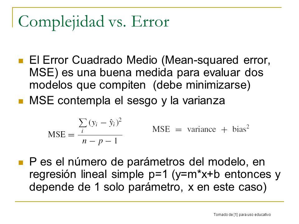 Complejidad vs. Error El Error Cuadrado Medio (Mean-squared error, MSE) es una buena medida para evaluar dos modelos que compiten (debe minimizarse) M