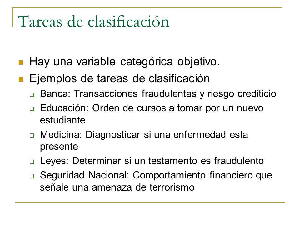 Tareas de clasificación Hay una variable categórica objetivo. Ejemplos de tareas de clasificación Banca: Transacciones fraudulentas y riesgo creditici