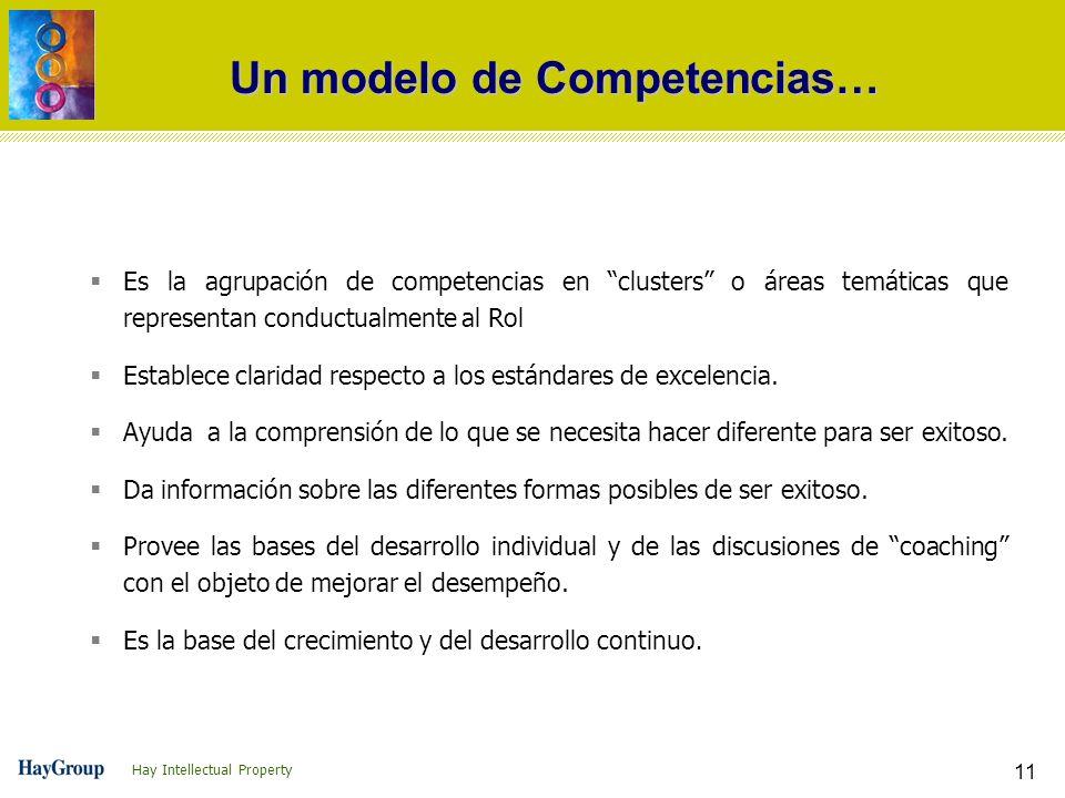 Hay Intellectual Property 11 Un modelo de Competencias… Es la agrupación de competencias en clusters o áreas temáticas que representan conductualmente al Rol Establece claridad respecto a los estándares de excelencia.