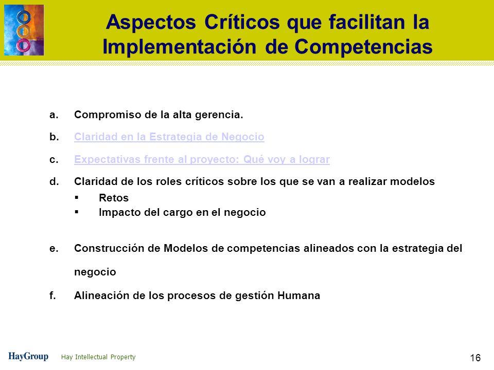 Hay Intellectual Property 16 Aspectos Críticos que facilitan la Implementación de Competencias a.Compromiso de la alta gerencia. b.Claridad en la Estr