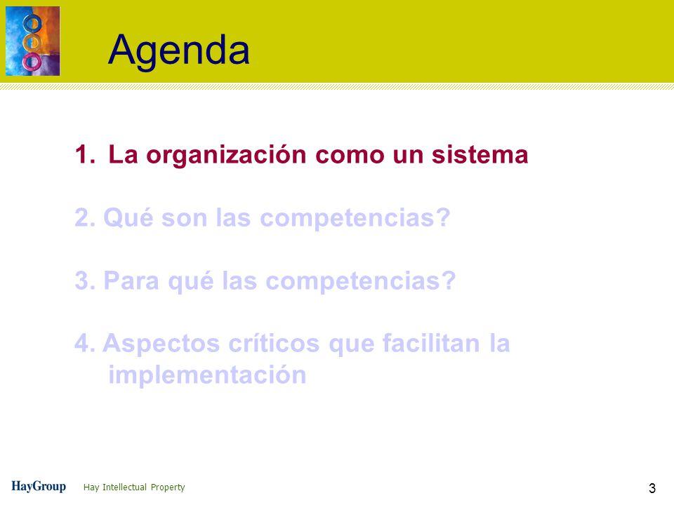 Hay Intellectual Property 3 Agenda 1.La organización como un sistema 2. Qué son las competencias? 3. Para qué las competencias? 4. Aspectos críticos q
