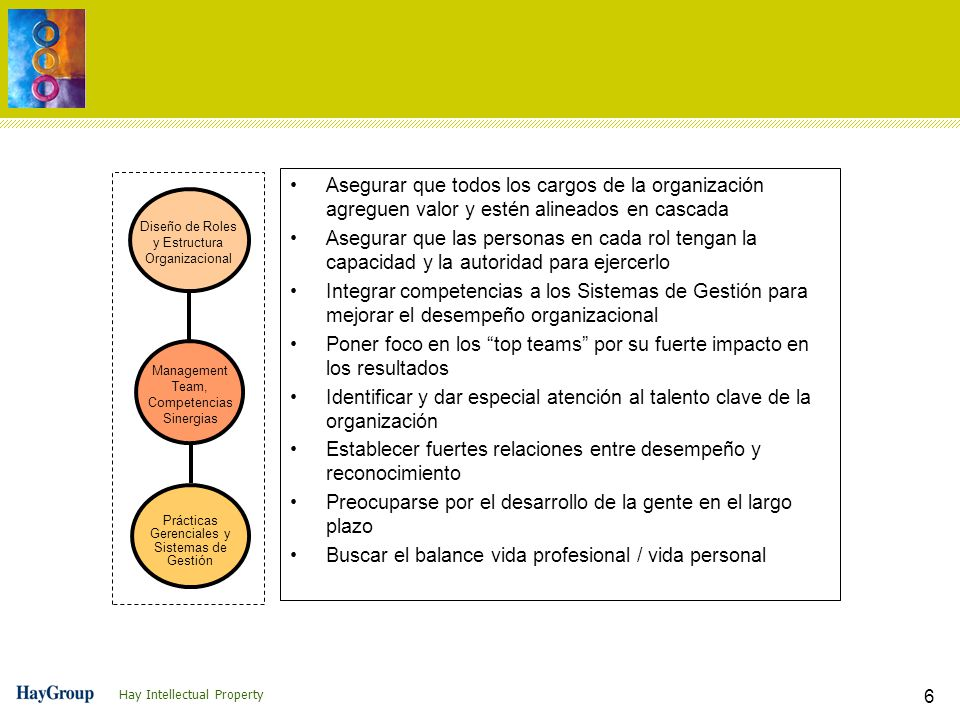 Hay Intellectual Property 7 Agenda 1.La organización como un sistema 2.